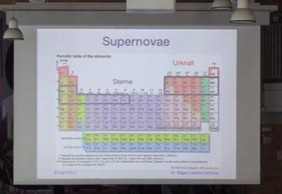 Supernovae und Kosmologie